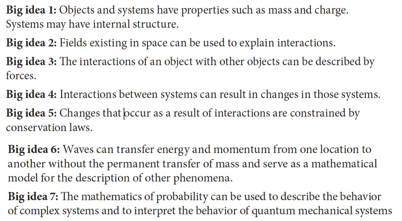 Poche Drew AP Physics I Resources
