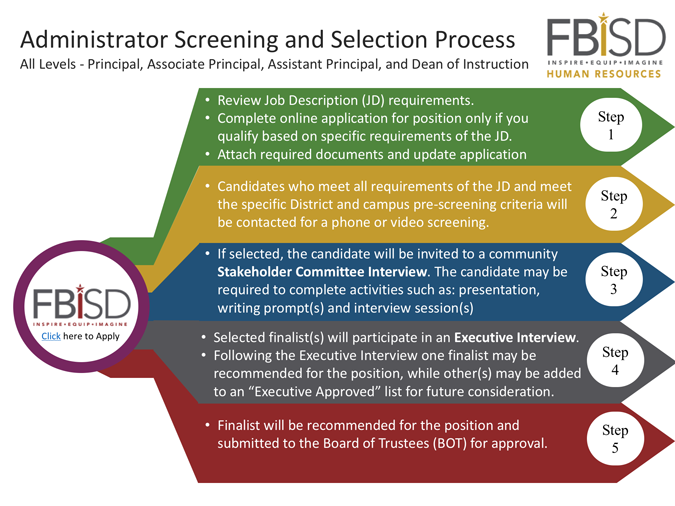 Administrator Screening and Selection Process