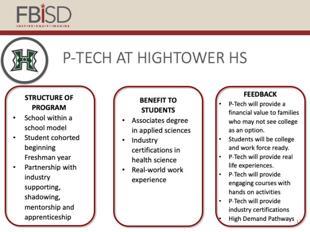 Launching a P-Tech Early College at Hightower High School