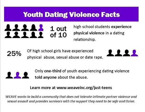 WHS Student Council Brings Awareness to Youth Dating Violence